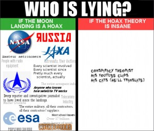 Conspiracy Chart